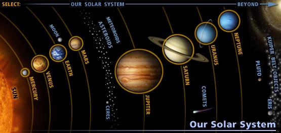 stand planeten in de prehistorie ik heb een vraag 2019
