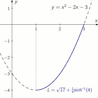 Hoe bereken ik de lengte van een boog ik heb een vraag 2015 - Amenager een stuk in de lengte ...