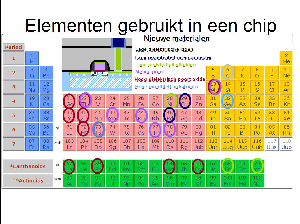Periodic table of elements song download images periodic table periodic table of elements song free download periodic table song download of periodic table free elements gamestrikefo Images